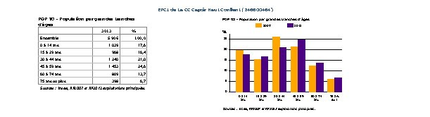 thumbnail of EPCI de La CC Capcir Haut Conflent